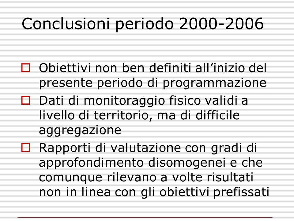 Conclusioni periodo 2000-2006 Obiettivi non ben definiti allinizio del presente periodo di programmazione Dati di monitoraggio fisico validi a livello