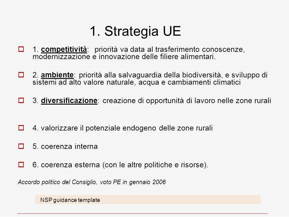 1. Strategia UE 1. competitività: priorità va data al trasferimento conoscenze, modernizzazione e innovazione delle filiere alimentari. 2. ambiente: p