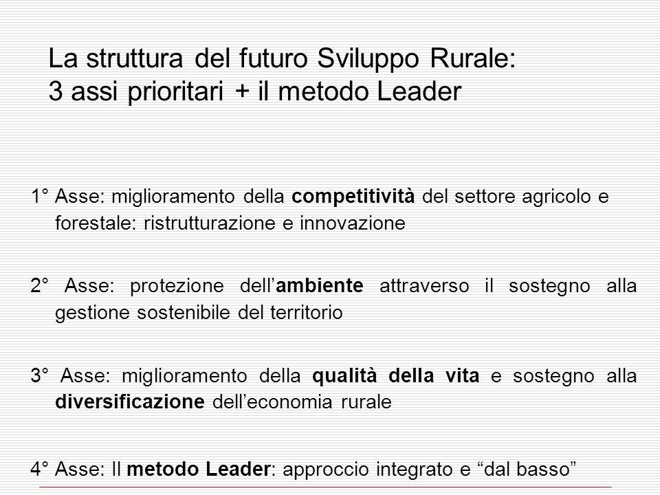 La struttura del futuro Sviluppo Rurale: 3 assi prioritari + il metodo Leader 1° Asse: miglioramento della competitività del settore agricolo e forest