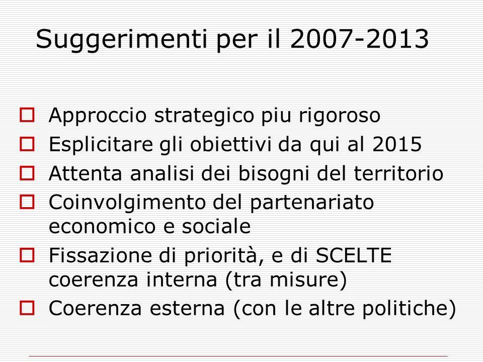 Suggerimenti per il 2007-2013 Approccio strategico piu rigoroso Esplicitare gli obiettivi da qui al 2015 Attenta analisi dei bisogni del territorio Co