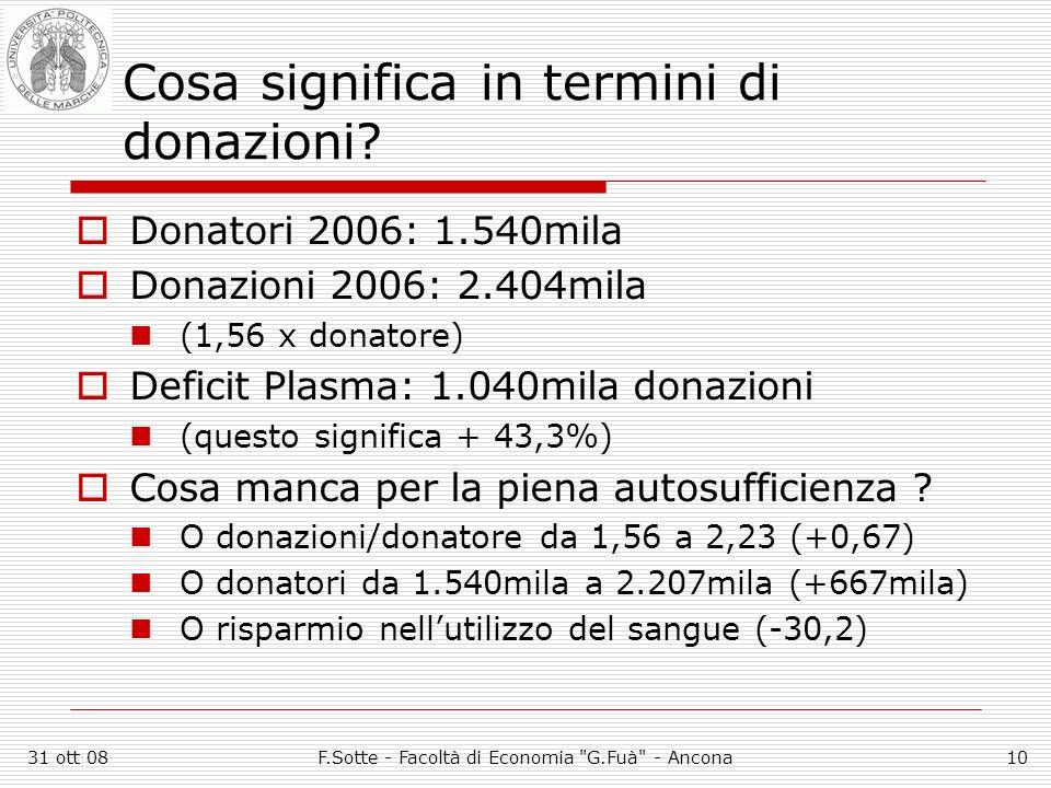 31 ott 08F.Sotte - Facoltà di Economia G.Fuà - Ancona10 Cosa significa in termini di donazioni.