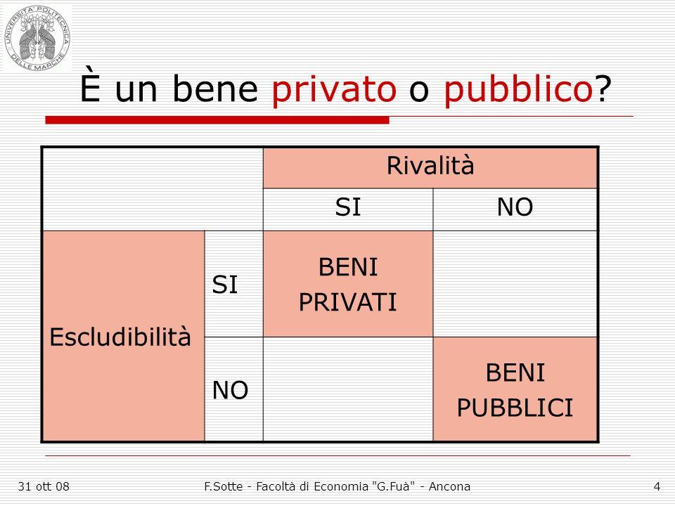 31 ott 08F.Sotte - Facoltà di Economia G.Fuà - Ancona4 È un bene privato o pubblico.