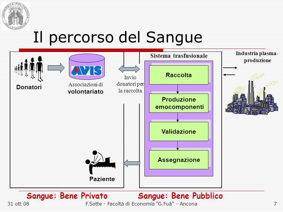 31 ott 08F.Sotte - Facoltà di Economia G.Fuà - Ancona8 Non è però così semplice..