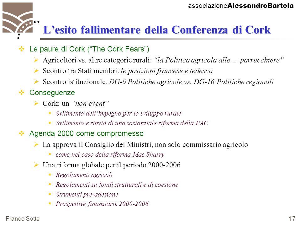 associazione AlessandroBartola Franco Sotte 17 Lesito fallimentare della Conferenza di Cork Le paure di Cork (The Cork Fears) Agricoltori vs.