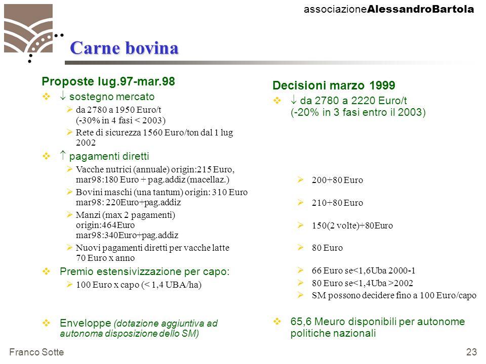 associazione AlessandroBartola Franco Sotte 23 Carne bovina Proposte lug.97-mar.98 sostegno mercato da 2780 a 1950 Euro/t (-30% in 4 fasi < 2003) Rete di sicurezza 1560 Euro/ton dal 1 lug 2002 pagamenti diretti Vacche nutrici (annuale) origin:215 Euro, mar98:180 Euro + pag.addiz (macellaz.) Bovini maschi (una tantum) origin: 310 Euro mar98: 220Euro+pag.addiz Manzi (max 2 pagamenti) origin:464Euro mar98:340Euro+pag.addiz Nuovi pagamenti diretti per vacche latte 70 Euro x anno Premio estensivizzazione per capo: 100 Euro x capo (< 1,4 UBA/ha) Enveloppe (dotazione aggiuntiva ad autonoma disposizione dello SM) Decisioni marzo 1999 da 2780 a 2220 Euro/t (-20% in 3 fasi entro il 2003) 200+80 Euro 210+80 Euro 150(2 volte)+80Euro 80 Euro 66 Euro se<1,6Uba 2000-1 80 Euro se 2002 SM possono decidere fino a 100 Euro/capo 65,6 Meuro disponibili per autonome politiche nazionali