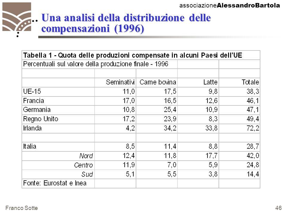 associazione AlessandroBartola Franco Sotte 46 Una analisi della distribuzione delle compensazioni (1996)
