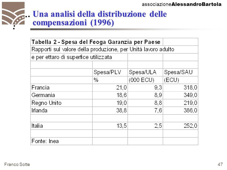 associazione AlessandroBartola Franco Sotte 47 Una analisi della distribuzione delle compensazioni (1996)