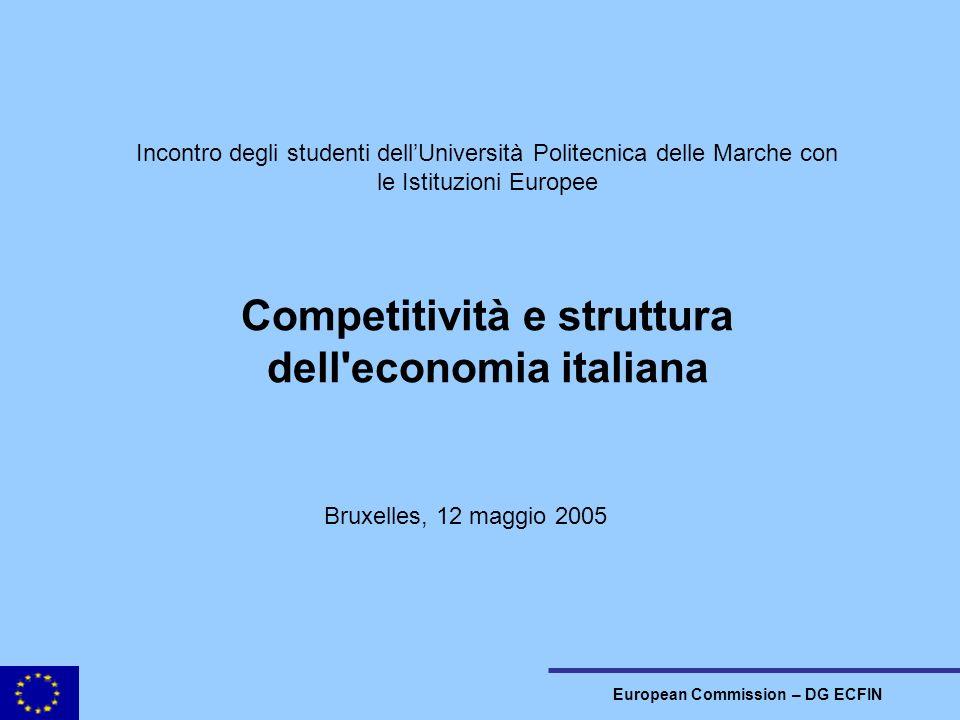 Competitività e struttura dell economia italiana Incontro degli studenti dellUniversità Politecnica delle Marche con le Istituzioni Europee Bruxelles, 12 maggio 2005 European Commission – DG ECFIN
