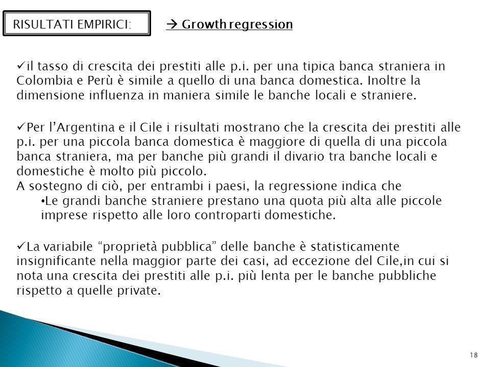 RISULTATI EMPIRICI: Growth regression il tasso di crescita dei prestiti alle p.i. per una tipica banca straniera in Colombia e Perù è simile a quello
