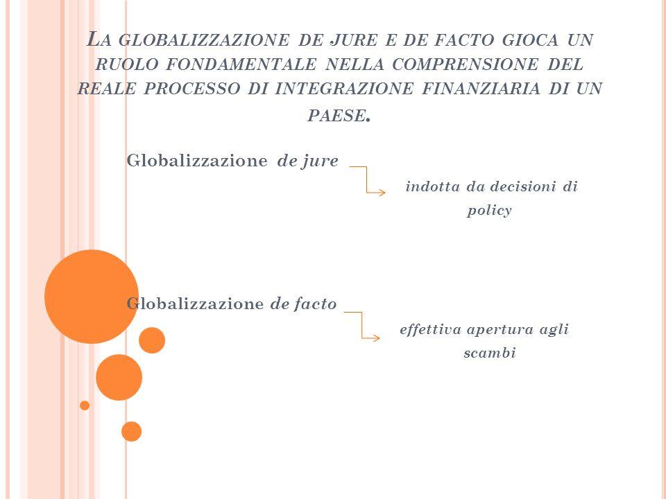 L A GLOBALIZZAZIONE DE JURE E DE FACTO GIOCA UN RUOLO FONDAMENTALE NELLA COMPRENSIONE DEL REALE PROCESSO DI INTEGRAZIONE FINANZIARIA DI UN PAESE. Glob
