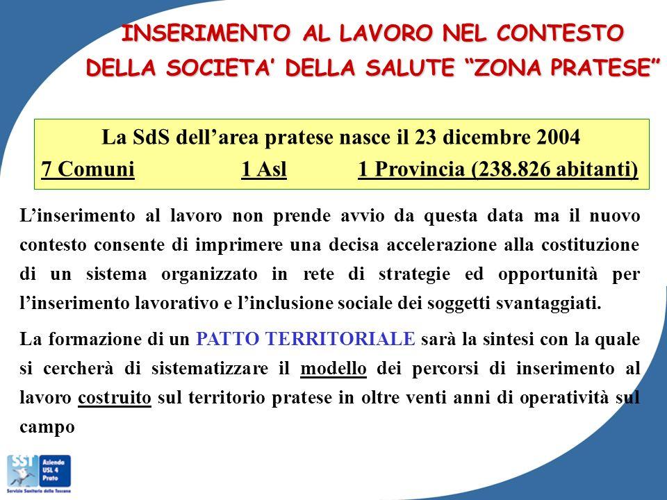 L.104/92 Legge quadro sullHandicap L.381/91 Disciplina Cooperative Sociali L.68/99 Norme per il Diritto al Lavoro dei disabili L.328/2000 Legge quadro nazionale per la realizzazione del sistema integrato di interventi e servizi sociali L.R.