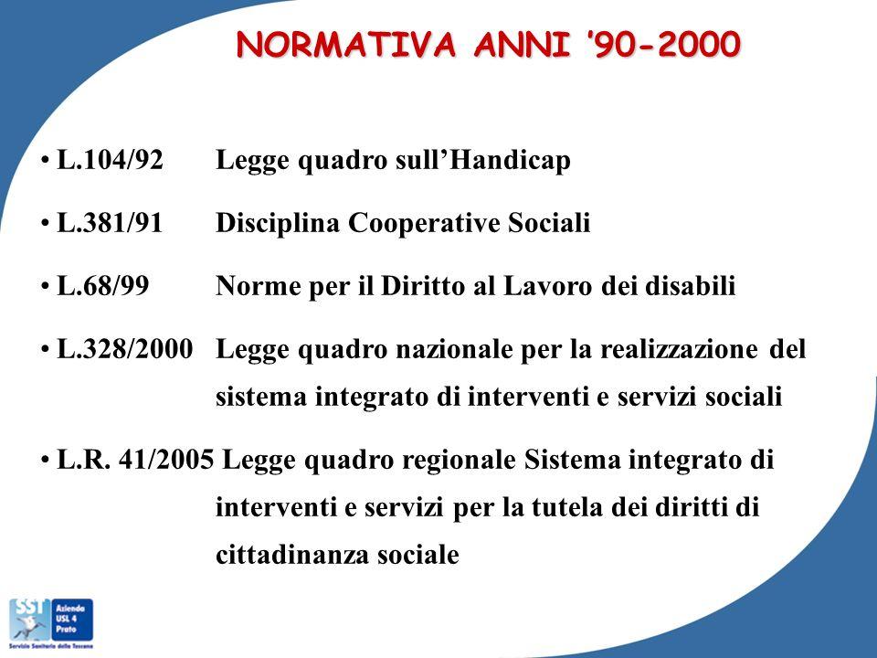 L.104/92 Legge quadro sullHandicap L.381/91 Disciplina Cooperative Sociali L.68/99 Norme per il Diritto al Lavoro dei disabili L.328/2000 Legge quadro