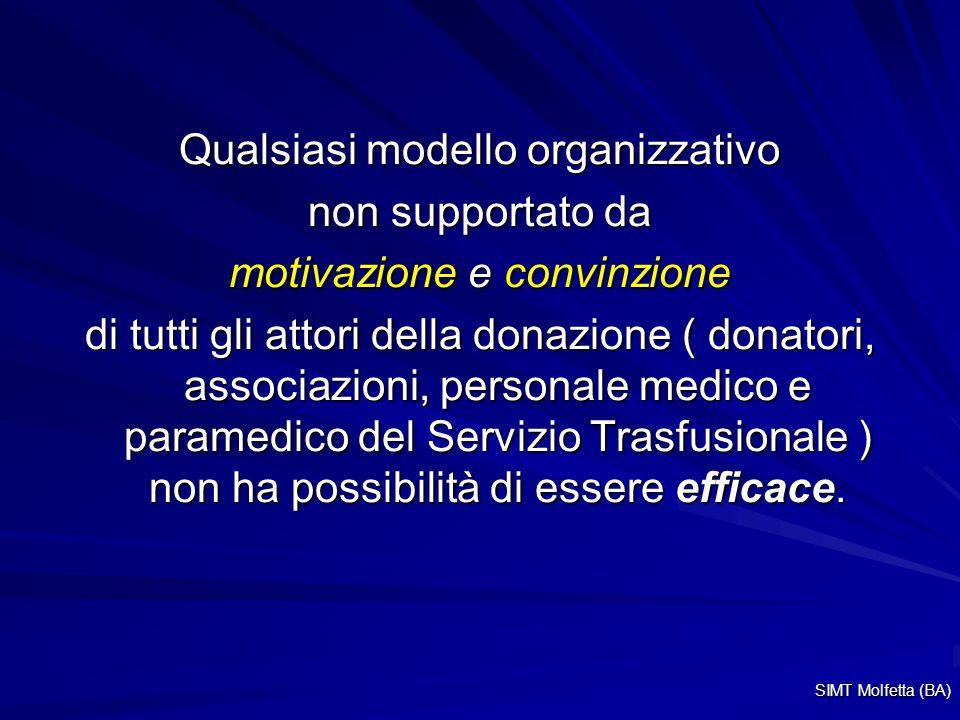 Qualsiasi modello organizzativo non supportato da motivazione e convinzione di tutti gli attori della donazione ( donatori, associazioni, personale medico e paramedico del Servizio Trasfusionale ) non ha possibilità di essere efficace.