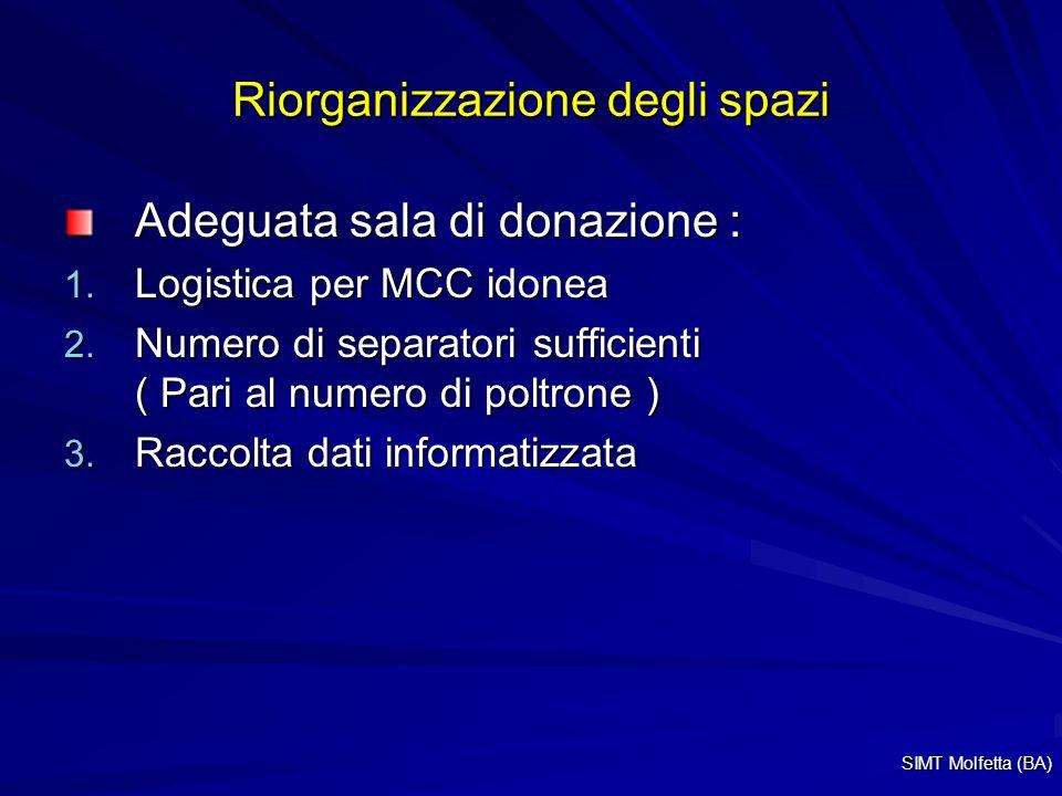 Riorganizzazione degli spazi Adeguata sala di donazione : 1. Logistica per MCC idonea 2. Numero di separatori sufficienti ( Pari al numero di poltrone