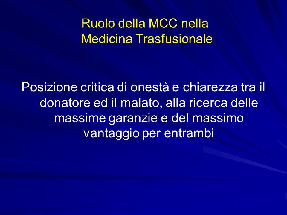 Ruolo della MCC nella Medicina Trasfusionale Posizione critica di onestà e chiarezza tra il donatore ed il malato, alla ricerca delle massime garanzie e del massimo vantaggio per entrambi