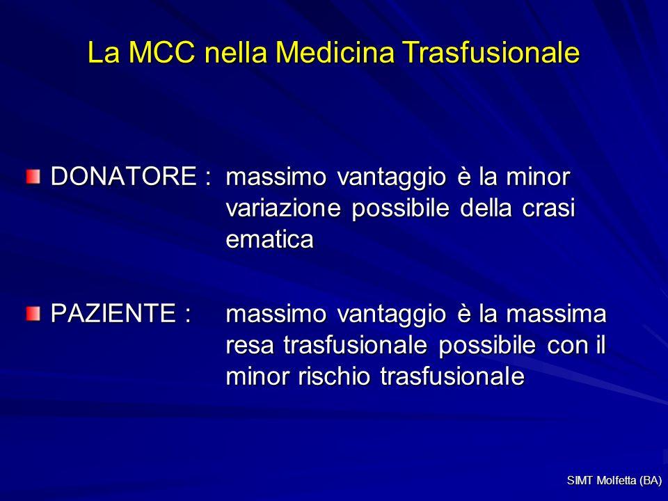 DONATORE :massimo vantaggio è la minor variazione possibile della crasi ematica PAZIENTE : massimo vantaggio è la massima resa trasfusionale possibile con il minor rischio trasfusionale SIMT Molfetta (BA) La MCC nella Medicina Trasfusionale