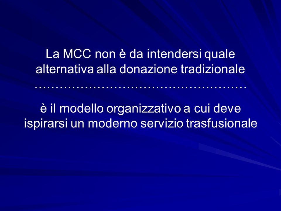 La MCC non è da intendersi quale alternativa alla donazione tradizionale …………………………………………… è il modello organizzativo a cui deve ispirarsi un moderno