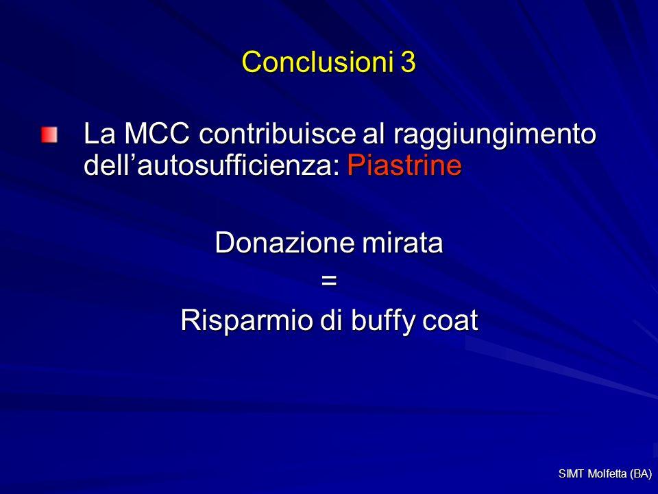 Conclusioni 3 La MCC contribuisce al raggiungimento dellautosufficienza: Piastrine Donazione mirata = Risparmio di buffy coat SIMT Molfetta (BA)