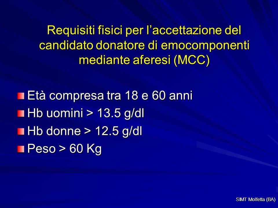 Requisiti fisici per laccettazione del candidato donatore di emocomponenti mediante aferesi (MCC) Requisiti fisici per laccettazione del candidato donatore di emocomponenti mediante aferesi (MCC) Età compresa tra 18 e 60 anni Hb uomini > 13.5 g/dl Hb donne > 12.5 g/dl Peso > 60 Kg SIMT Molfetta (BA)