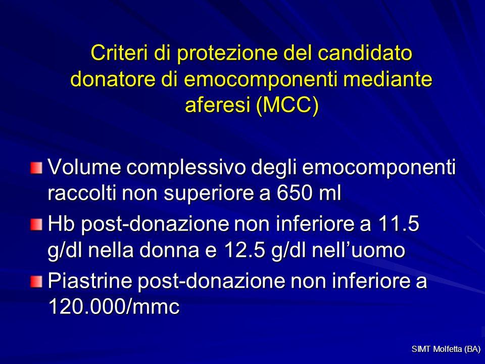 Criteri di protezione del candidato donatore di emocomponenti mediante aferesi (MCC) Criteri di protezione del candidato donatore di emocomponenti mediante aferesi (MCC) Volume complessivo degli emocomponenti raccolti non superiore a 650 ml Hb post-donazione non inferiore a 11.5 g/dl nella donna e 12.5 g/dl nelluomo Piastrine post-donazione non inferiore a 120.000/mmc SIMT Molfetta (BA)