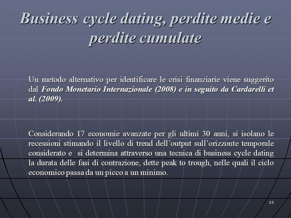 Business cycle dating, perdite medie e perdite cumulate Un metodo alternativo per identificare le crisi finanziarie viene suggerito dal Fondo Monetari