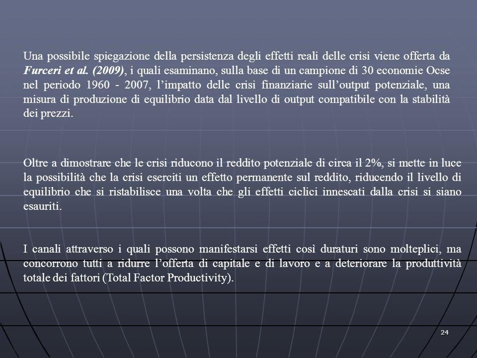 24 Una possibile spiegazione della persistenza degli effetti reali delle crisi viene offerta da Furceri et al. (2009), i quali esaminano, sulla base d