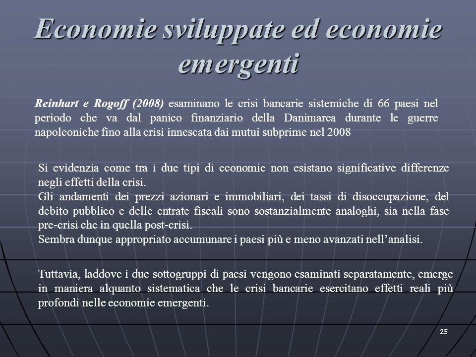 Economie sviluppate ed economie emergenti 25 Reinhart e Rogoff (2008) esaminano le crisi bancarie sistemiche di 66 paesi nel periodo che va dal panico