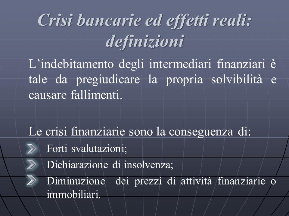 Crisi bancarie ed effetti reali: definizioni Lindebitamento degli intermediari finanziari è tale da pregiudicare la propria solvibilità e causare fall