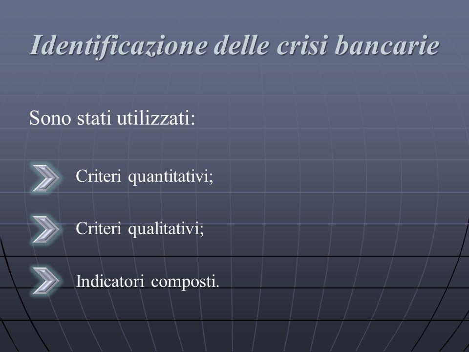 Identificazione delle crisi bancarie Sono stati utilizzati: Criteri quantitativi; Criteri qualitativi; Indicatori composti.