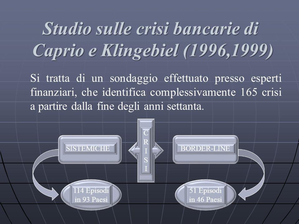 Studio sulle crisi bancarie di Caprio e Klingebiel (1996,1999) Si tratta di un sondaggio effettuato presso esperti finanziari, che identifica compless