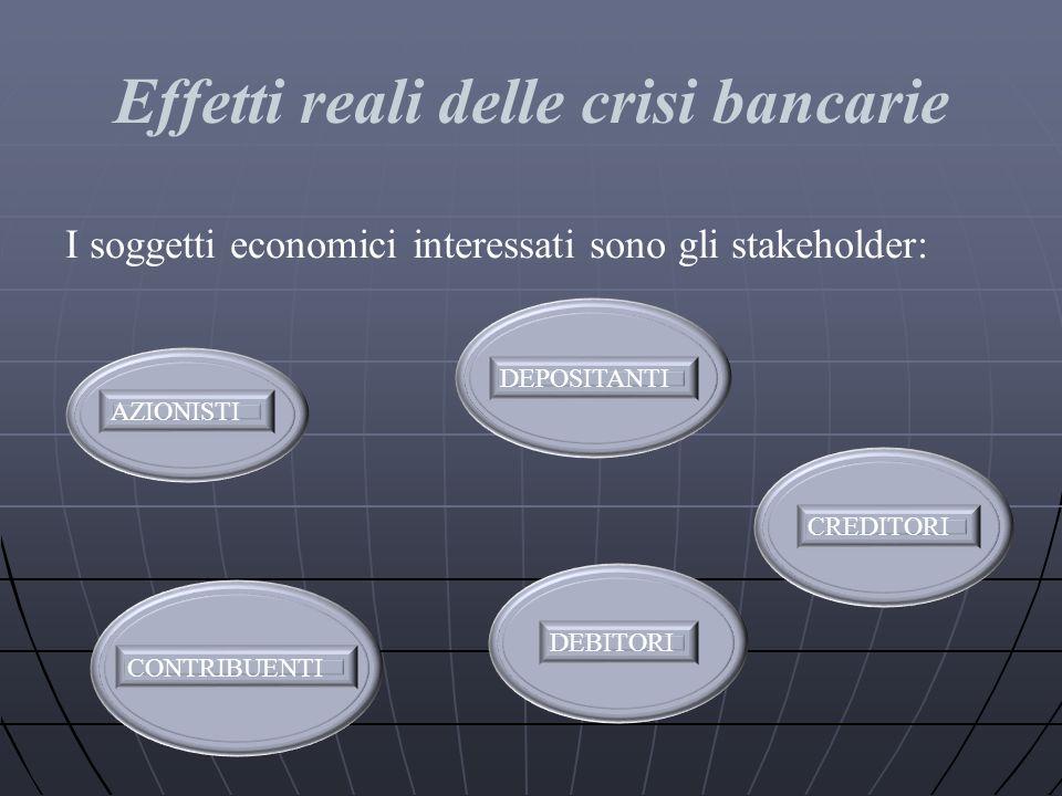 Effetti reali delle crisi bancarie I soggetti economici interessati sono gli stakeholder: AZIONISTI DEPOSITANTI CREDITORI DEBITORI CONTRIBUENTI