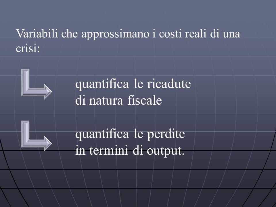 Variabili che approssimano i costi reali di una crisi: quantifica le perdite in termini di output. quantifica le ricadute di natura fiscale
