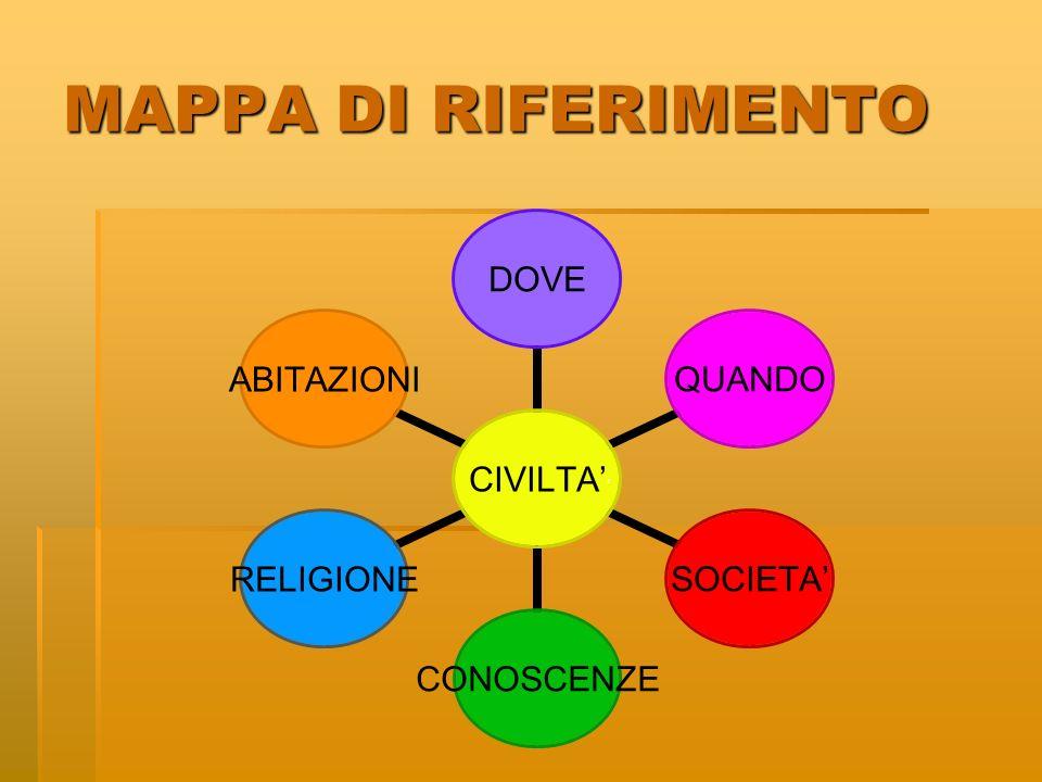MAPPA DI RIFERIMENTO CIVILTA DOVEQUANDOSOCIETACONOSCENZERELIGIONEABITAZIONI