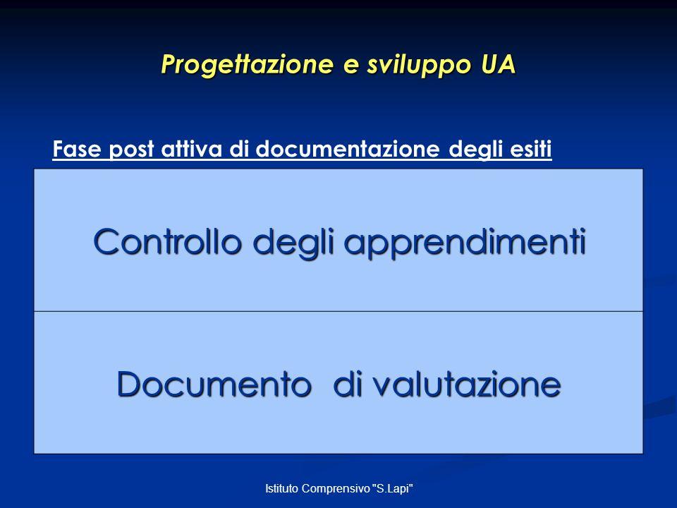 Istituto Comprensivo S.Lapi Progettazione e sviluppo UA Controllo degli apprendimenti Documento di valutazione Fase post attiva di documentazione degli esiti