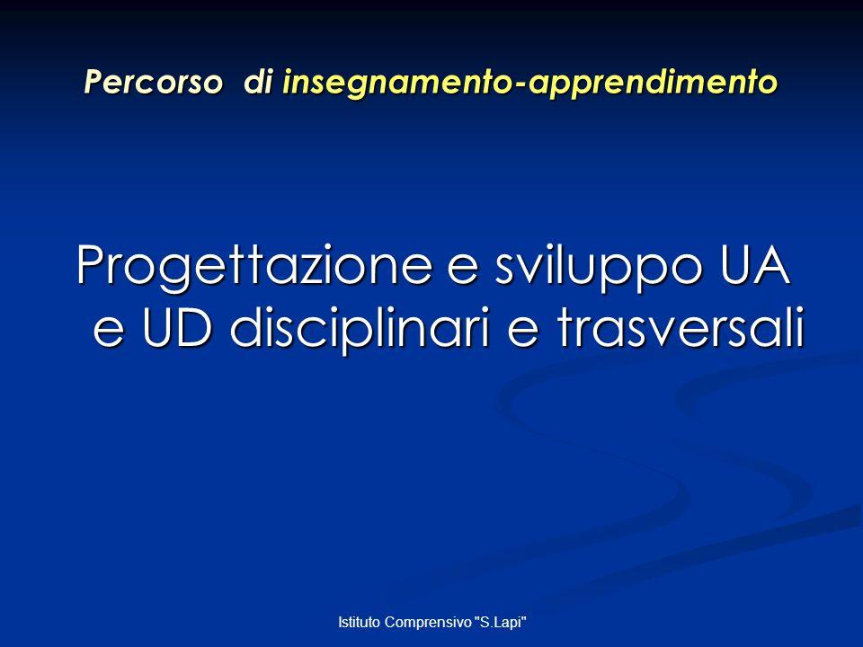 Istituto Comprensivo S.Lapi Percorso di insegnamento-apprendimento Progettazione e sviluppo UA e UD disciplinari e trasversali