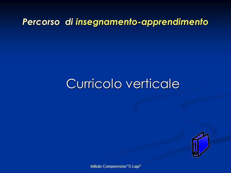 Istituto Comprensivo S.Lapi Percorso di insegnamento-apprendimento Curricolo verticale