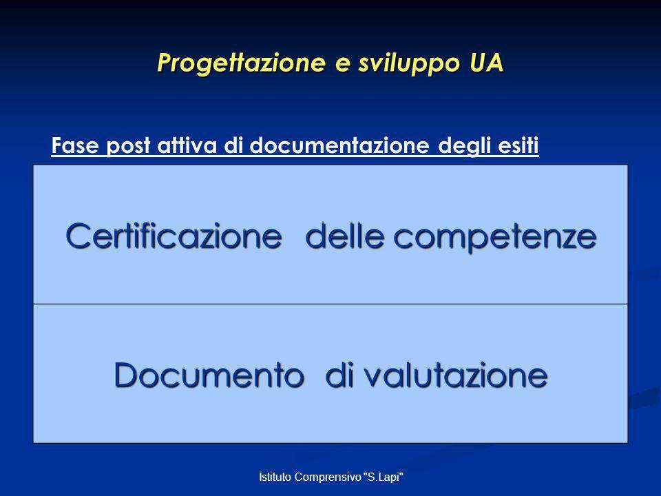 Istituto Comprensivo S.Lapi Progettazione e sviluppo UA Certificazione delle competenze Documento di valutazione Fase post attiva di documentazione degli esiti