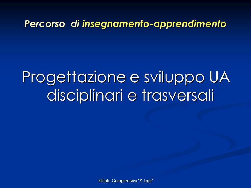 Istituto Comprensivo S.Lapi Percorso di insegnamento-apprendimento Progettazione e sviluppo UA disciplinari e trasversali