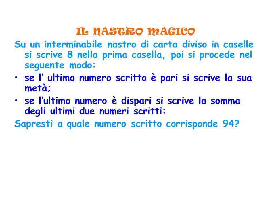 IL NASTRO MAGICO Su un interminabile nastro di carta diviso in caselle si scrive 8 nella prima casella, poi si procede nel seguente modo: se l ultimo
