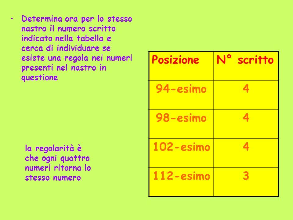 Determina ora per lo stesso nastro il numero scritto indicato nella tabella e cerca di individuare se esiste una regola nei numeri presenti nel nastro