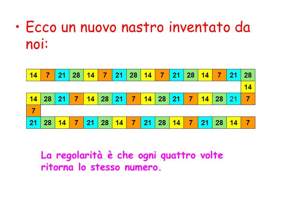 Ecco un nuovo nastro inventato da noi: La regolarità è che ogni quattro volte ritorna lo stesso numero. 1428721142128 217147 7 77 7 7 7 777 7 21 28