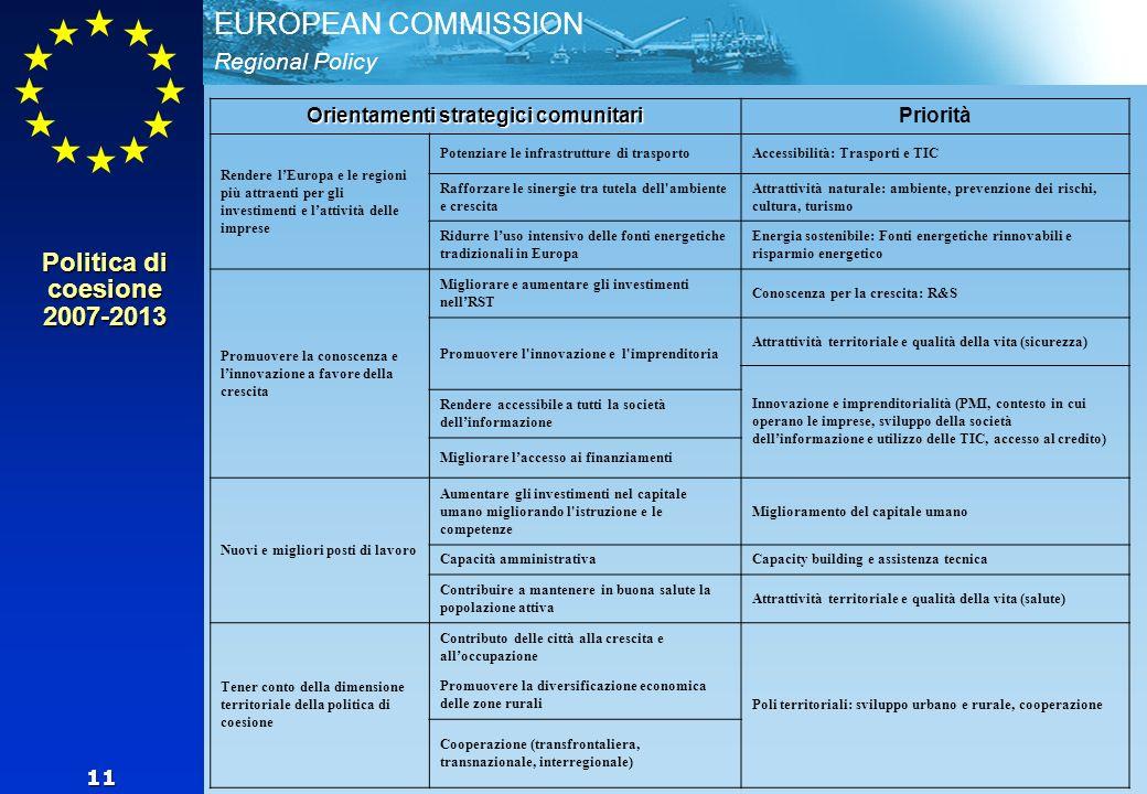 Regional Policy EUROPEAN COMMISSION 11 Orientamenti strategici comunitari Priorità Rendere lEuropa e le regioni più attraenti per gli investimenti e lattività delle imprese Potenziare le infrastrutture di trasportoAccessibilità: Trasporti e TIC Rafforzare le sinergie tra tutela dell ambiente e crescita Attrattività naturale: ambiente, prevenzione dei rischi, cultura, turismo Ridurre luso intensivo delle fonti energetiche tradizionali in Europa Energia sostenibile: Fonti energetiche rinnovabili e risparmio energetico Promuovere la conoscenza e linnovazione a favore della crescita Migliorare e aumentare gli investimenti nellRST Conoscenza per la crescita: R&S Promuovere l innovazione e l imprenditoria Attrattività territoriale e qualità della vita (sicurezza) Innovazione e imprenditorialità (PMI, contesto in cui operano le imprese, sviluppo della società dellinformazione e utilizzo delle TIC, accesso al credito) Rendere accessibile a tutti la società dellinformazione Migliorare laccesso ai finanziamenti Nuovi e migliori posti di lavoro Aumentare gli investimenti nel capitale umano migliorando l istruzione e le competenze Miglioramento del capitale umano Capacità amministrativaCapacity building e assistenza tecnica Contribuire a mantenere in buona salute la popolazione attiva Attrattività territoriale e qualità della vita (salute) Tener conto della dimensione territoriale della politica di coesione Contributo delle città alla crescita e alloccupazione Poli territoriali: sviluppo urbano e rurale, cooperazione Promuovere la diversificazione economica delle zone rurali Cooperazione (transfrontaliera, transnazionale, interregionale) Politica di coesione 2007-2013