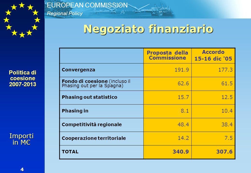Regional Policy EUROPEAN COMMISSION 4 Negoziato finanziario Proposta della Commissione Accordo 15-16 dic 05 Convergenza 191.9177.3 Fondo di coesione (incluso il Phasing out per la Spagna) 62.661.5 Phasing out statistico 15.712.5 Phasing in 8.110.4 Competitività regionale 48.438.4 Cooperazione territoriale 14.27.5 TOTAL 340.9307.6 Importi in M Politica di coesione 2007-2013
