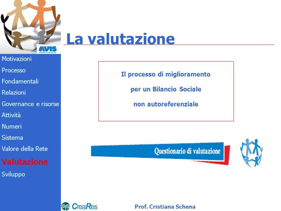 La valutazione Motivazioni Processo Fondamentali Relazioni Governance e risorse Attività Numeri Sistema Valore della Rete Valutazione Sviluppo Prof.