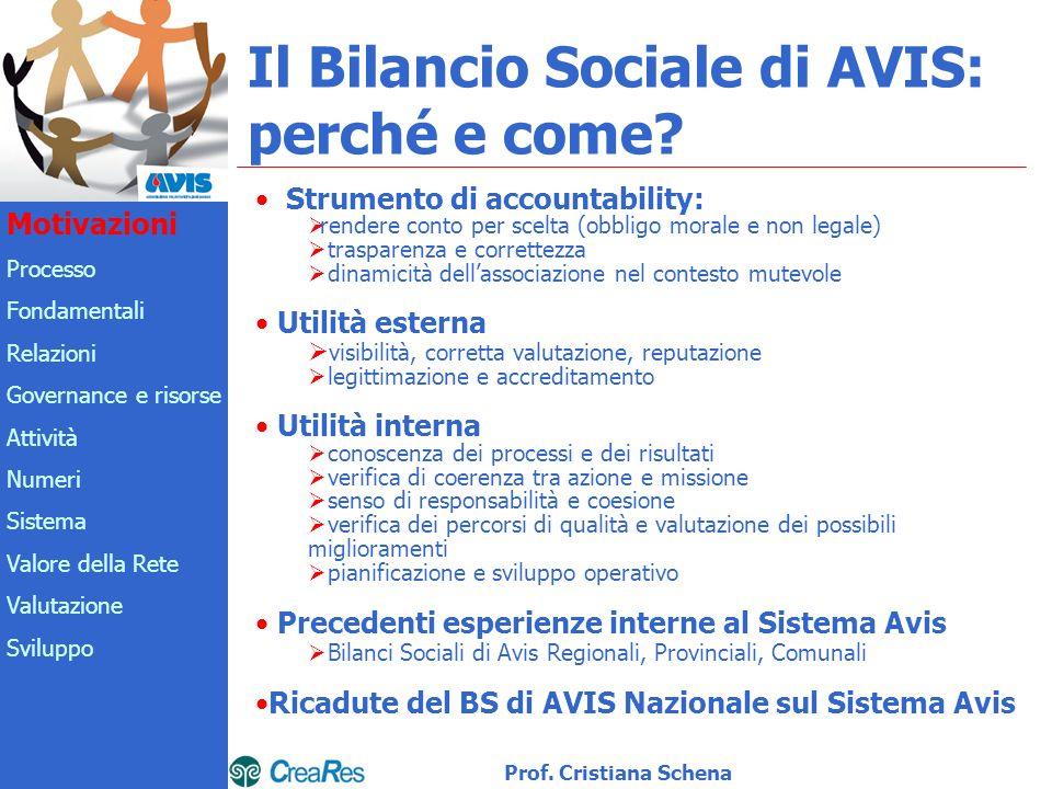 Motivazioni Processo Fondamentali Relazioni Governance e risorse Attività Numeri Sistema Valore della Rete Valutazione Sviluppo Il Bilancio Sociale di AVIS: perché e come.