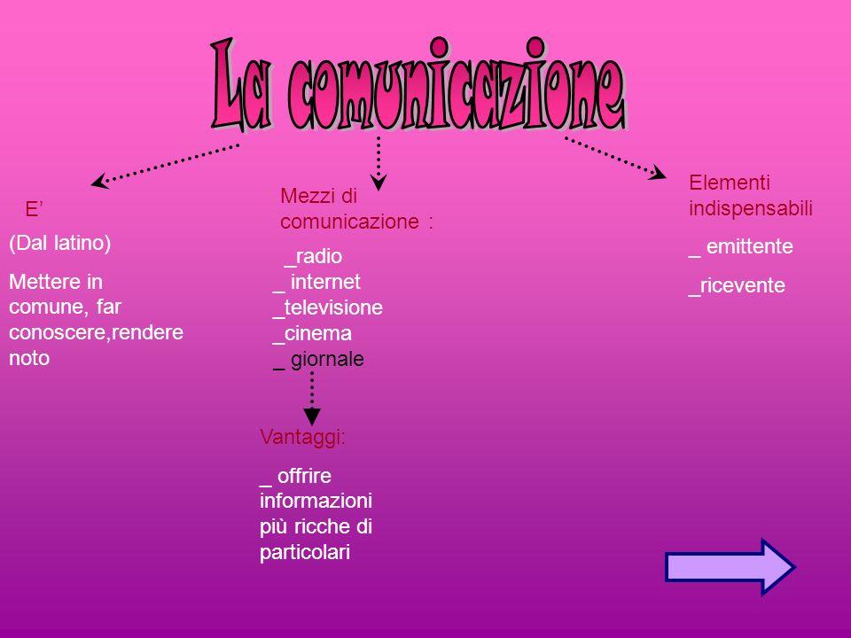 E (Dal latino) Mettere in comune, far conoscere,rendere noto Elementi indispensabili _ emittente _ricevente Mezzi di comunicazione : _radio _ internet