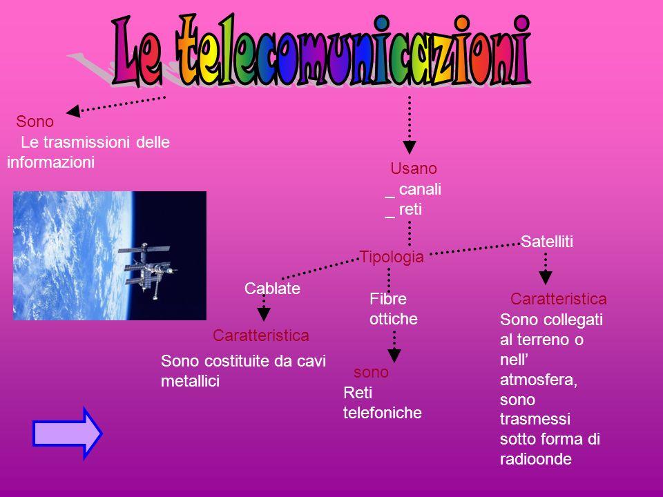 Sono Le trasmissioni delle informazioni Usano _ canali _ reti Tipologia Cablate Caratteristica Sono costituite da cavi metallici Fibre ottiche sono Reti telefoniche Caratteristica Sono collegati al terreno o nell atmosfera, sono trasmessi sotto forma di radioonde Satelliti
