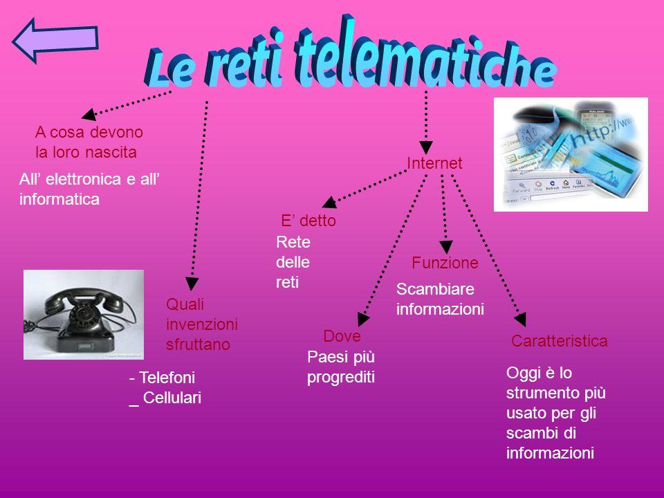 A cosa devono la loro nascita All elettronica e all informatica Quali invenzioni sfruttano - Telefoni _ Cellulari Internet E detto Rete delle reti Fun