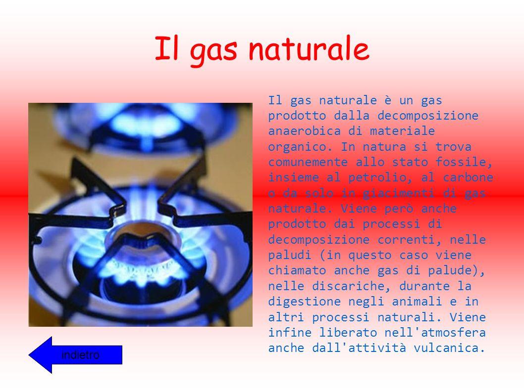 Il gas naturale indietro Il gas naturale è un gas prodotto dalla decomposizione anaerobica di materiale organico.
