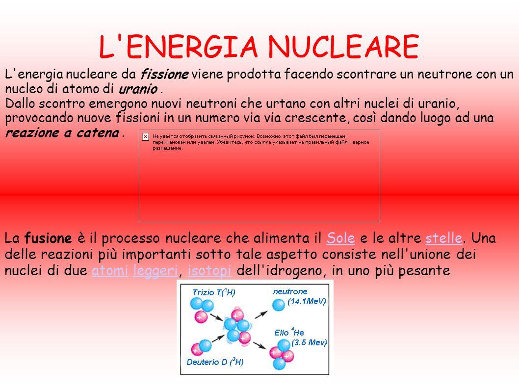 L ENERGIA NUCLEARE L energia nucleare da fissione viene prodotta facendo scontrare un neutrone con un nucleo di atomo di uranio.